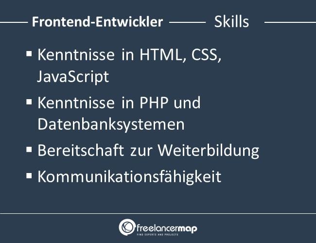 Frontend-Entwickler-Skills