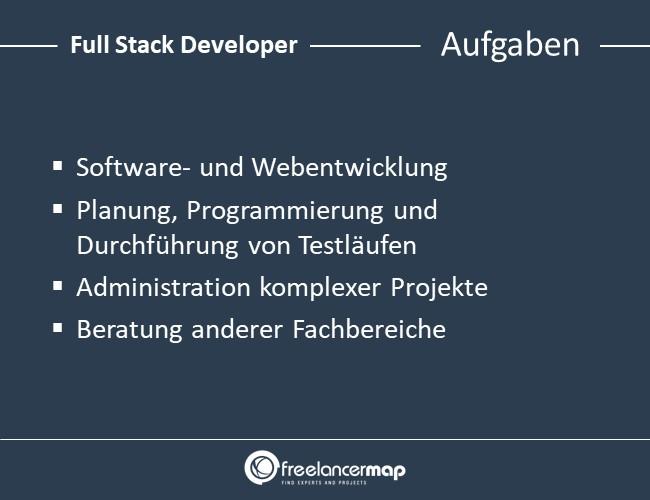 Full-Stack-Developer-Aufgaben