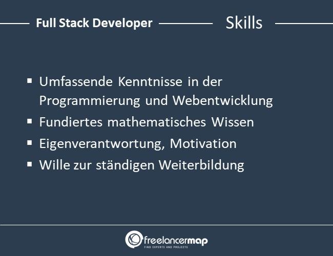 Full-Stack-Developer-Skills