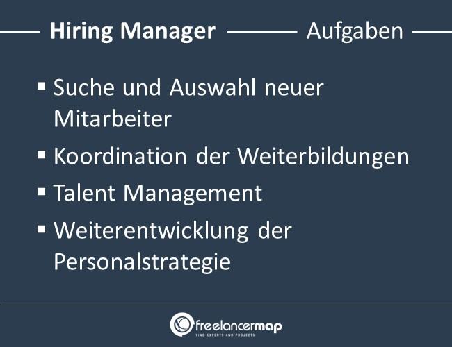 Hiring-Manager-Aufgaben