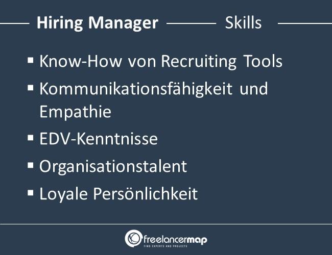 Hiring-Manager-Skills