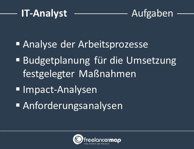 IT-Analyst-Aufgaben