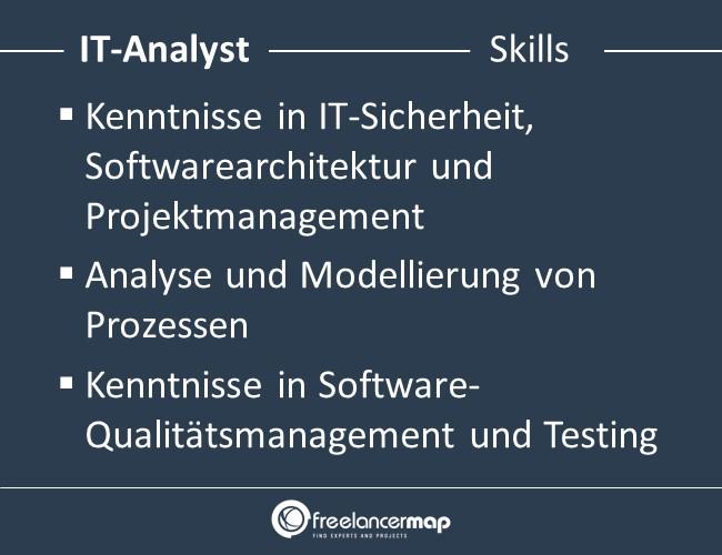 IT-Analyst-Skills