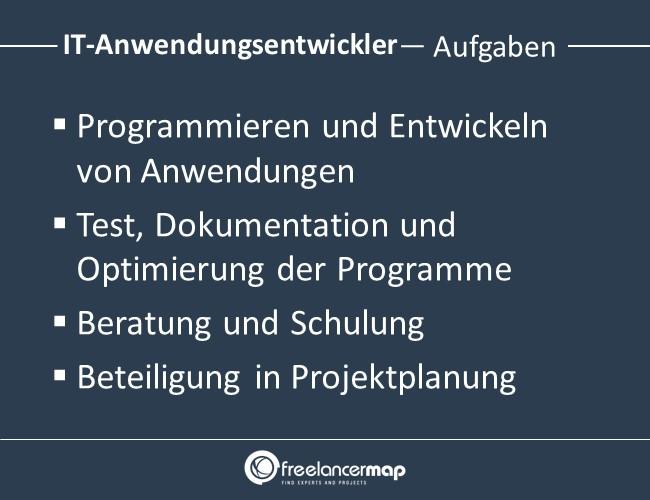 IT-Anwendungsentwickler-Aufgaben