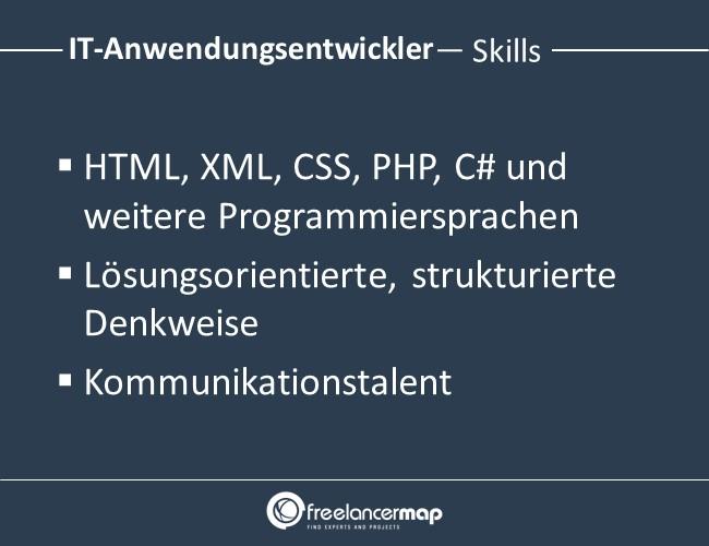 IT-Anwendungsentwickler-Skills