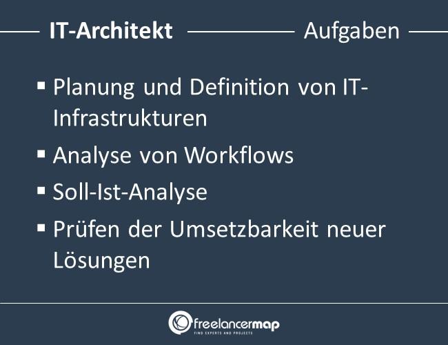IT-Architekt-Aufgaben