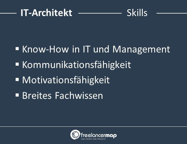 IT-Architekt-Skills