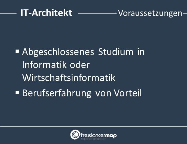 IT-Architekt-Voraussetzungen-Einstieg