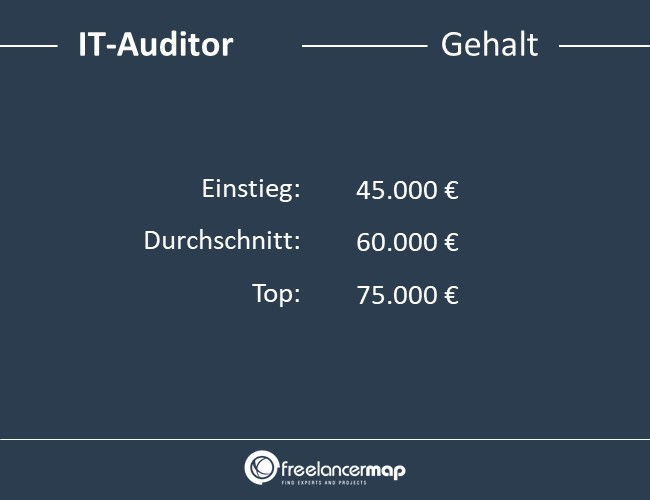 IT-Auditor-Gehalt