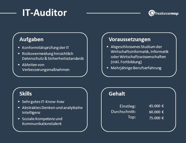 IT-Auditor-Aufgaben-Skills-Voraussetzungen-Gehalt