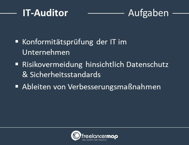 IT-Auditor-Aufgaben