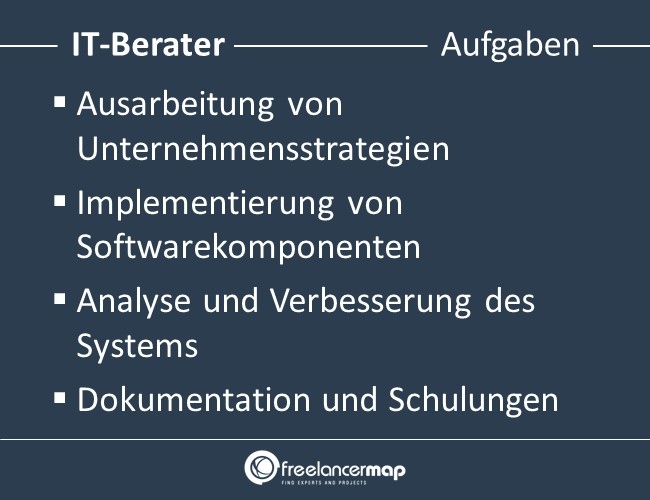 IT-Berater-Aufgaben