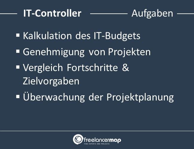 IT-Controller-Aufgaben