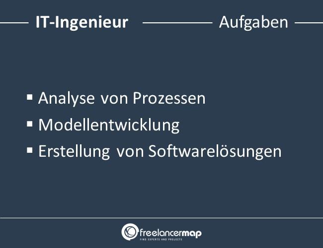 IT-Ingenieur-Aufgaben