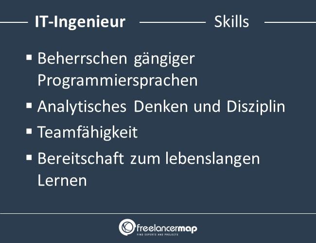 IT-Ingenieur-Skills