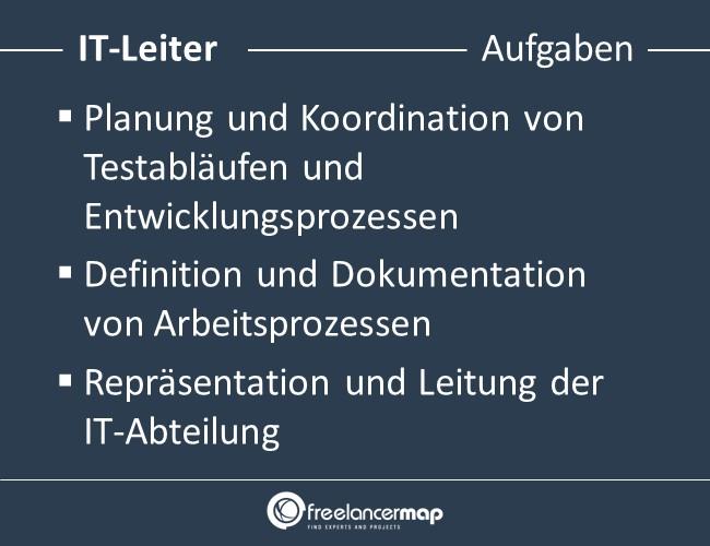 IT-Leiter-Aufgaben