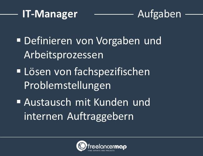 IT-Manager-Aufgaben