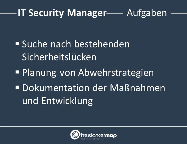 IT-Security-Manager-Aufgaben