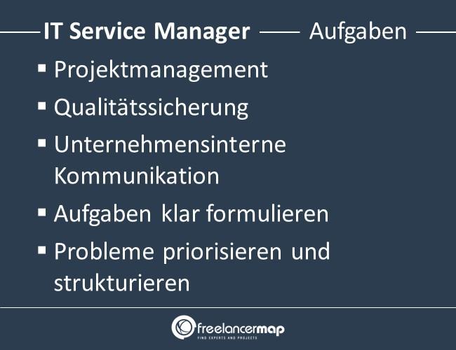 IT-Service-Manager-Aufgaben