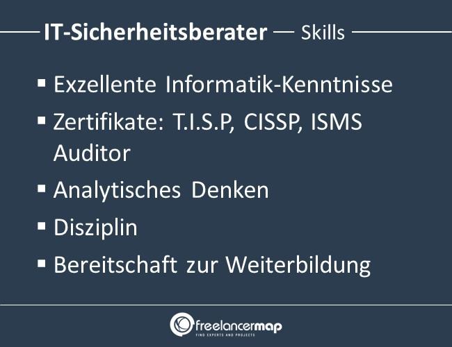 IT-Sicherheitsberater-Skills