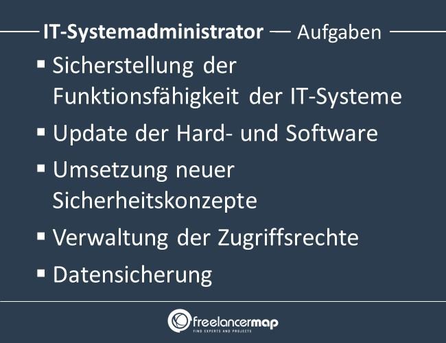IT-Systemadministrator-Aufgaben
