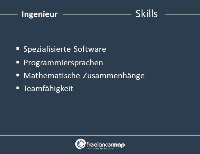 Ingenieur-Skills