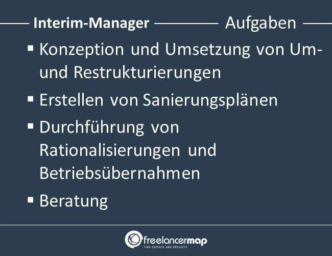 Interim-Manager-Aufgaben