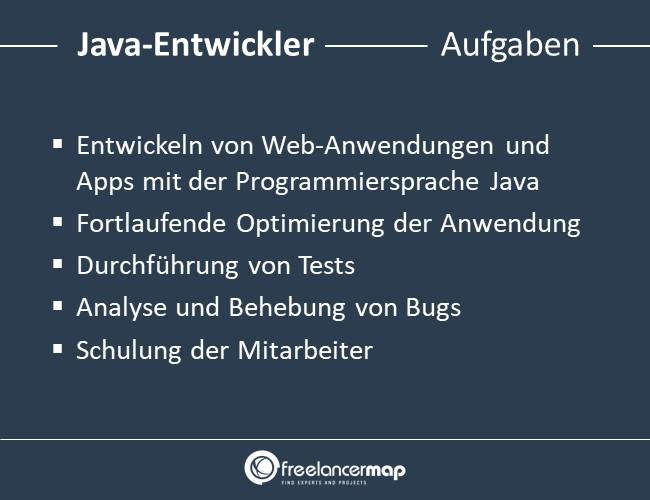 Java-Entwickler-Aufgaben