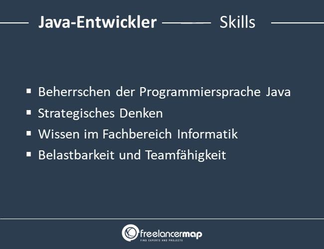 Java-Entwickler-Skills