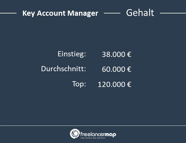 Key-Account-Manager-Gehalt