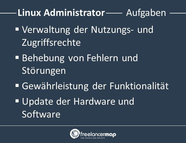Linux-Administrator-Aufgaben