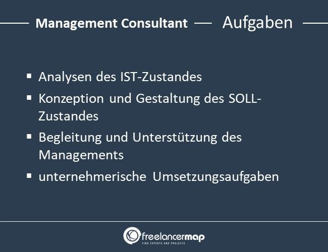 Management-Consultant-Aufgaben