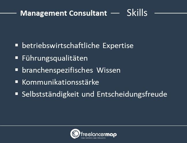 Management-Consultant-Skills