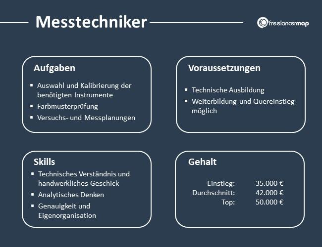 Messtechniker-Aufgaben-Skills-Voraussetzungen-Gehalt