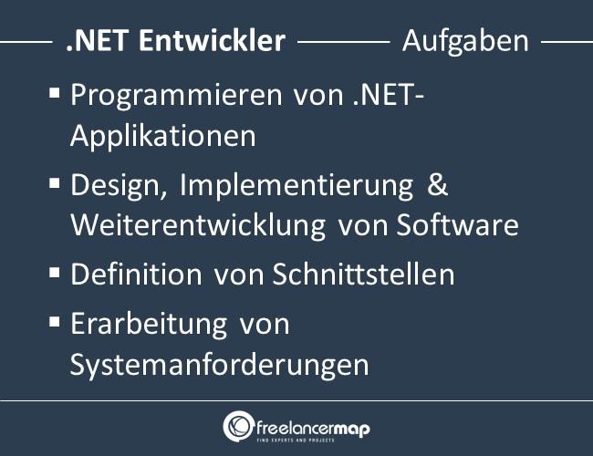 NET-Entwickler-Aufgaben