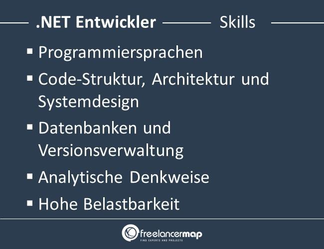NET-Entwickler-Skills