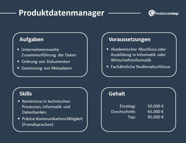 Produktdatenmanager-Aufgaben-Skills-Voraussetzungen-Gehalt