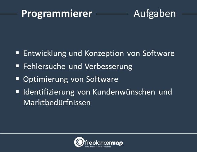 Programmierer-Aufgaben