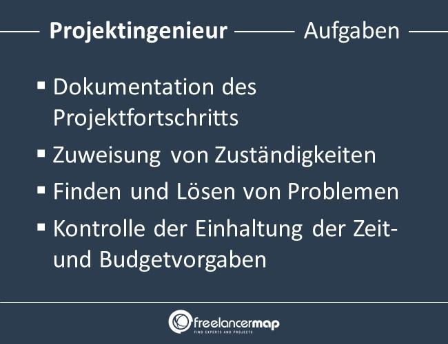 Projektingenieur-Aufgaben