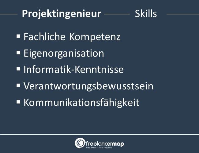 Projektingenieur-Skills