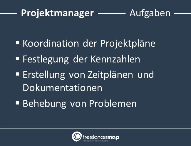 Projektmanager-Aufgaben