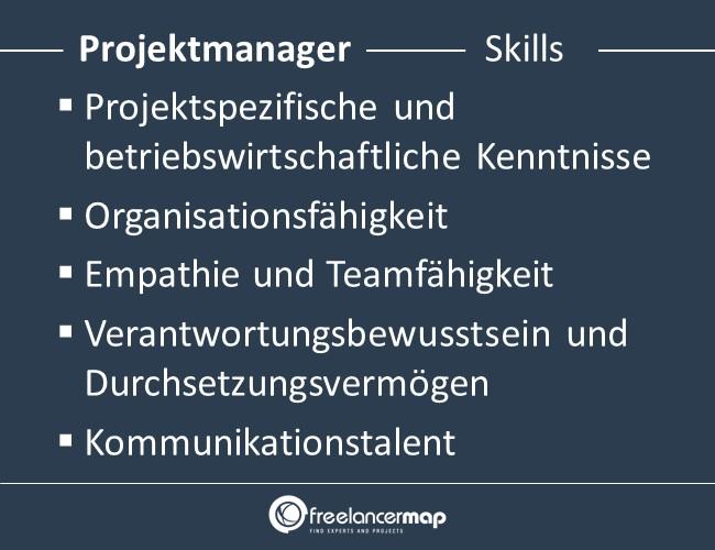 Projektmanager-Skills