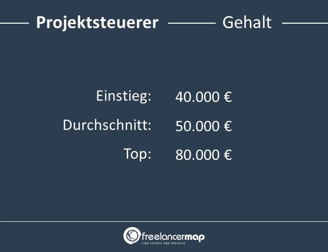 Projektsteuerer-Gehalt