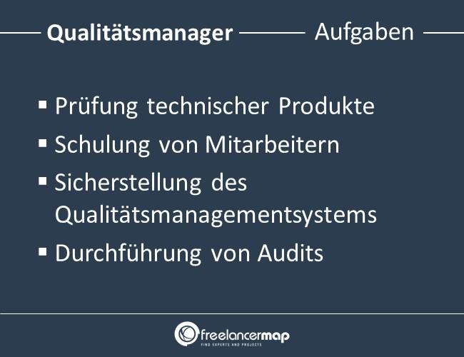 Qualitätsmanager-Aufgaben