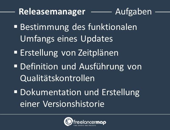 Releasemanager-Aufgaben