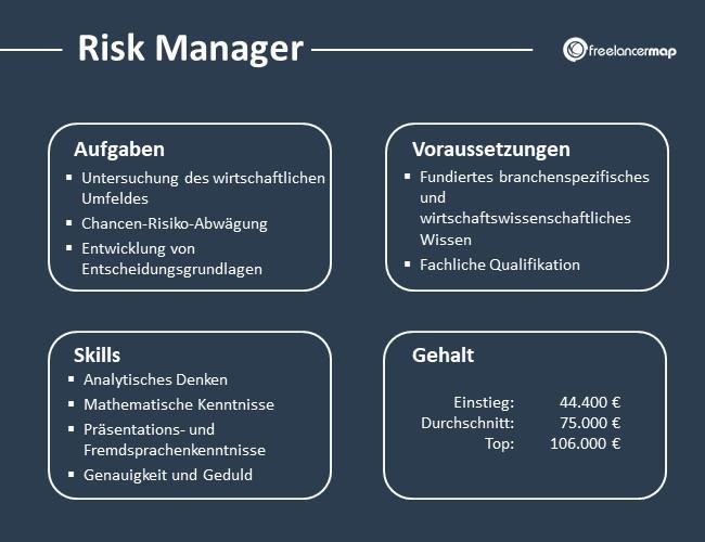 Risk-Manager-Aufgaben-Skills-Voraussetzungen-Gehalt