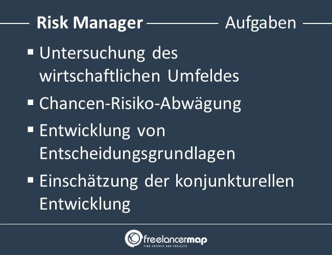 Risk-Manager-Aufgaben