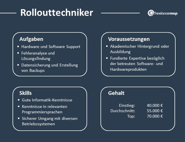 Rollouttechniker-Aufgaben-Skills-Voraussetzungen-Gehalt