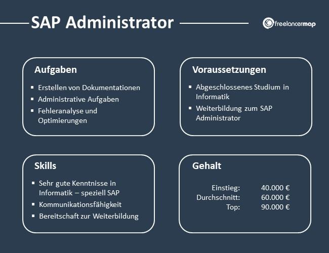 SAP-Administrator-Aufgaben-Skills-Voraussetzungen-Gehalt