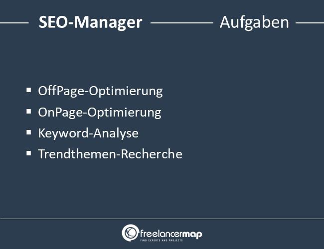 SEO-Manager-Aufgaben